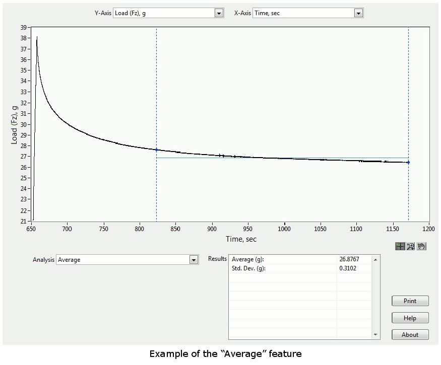 The Average And Standard Deviation Std Dev Are Also Displayed Units Vary According To Graph S A Mach 1